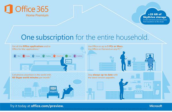 Microsoft office 2013 скачать торрент бесплатно
