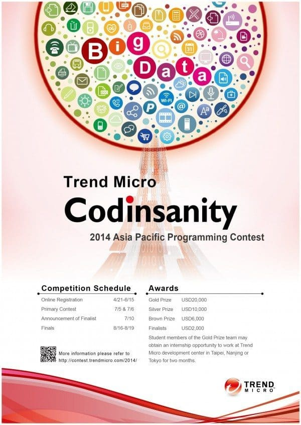 Trend Micro Codinsanity 2014 Poster English