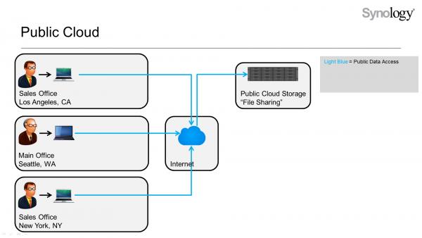 FH-Blog014-HybridCloud-01