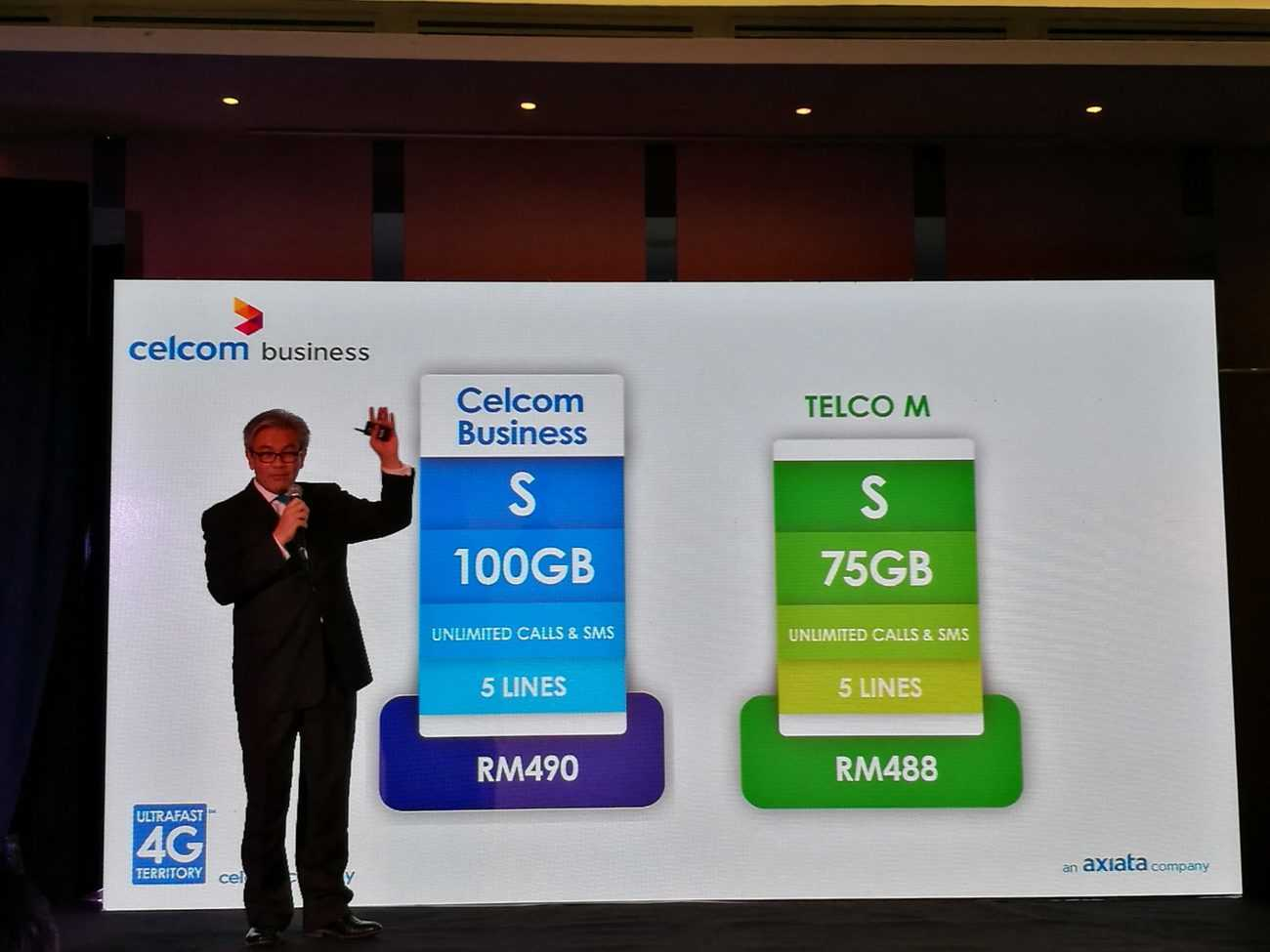 celcom malaysia corporate and business analysis Not only that, celcom in malaysia, xl in indonesia, dialog  the financial ratio is  important to use in analysis the circumstances of a company.