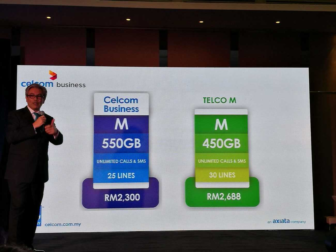 Celcom malaysia corporate and business analysis