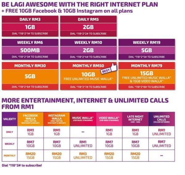 malaysia internet plan