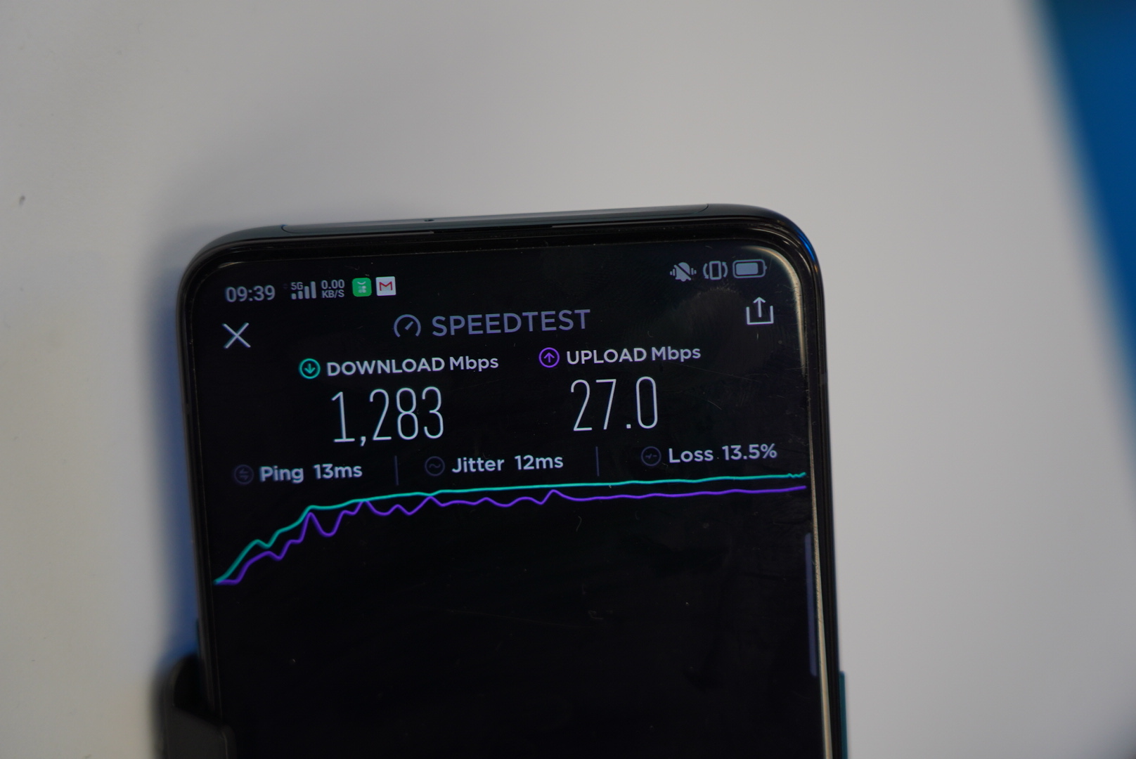 OPPO Reno One Of The First To Showcase 5G Capabilities in