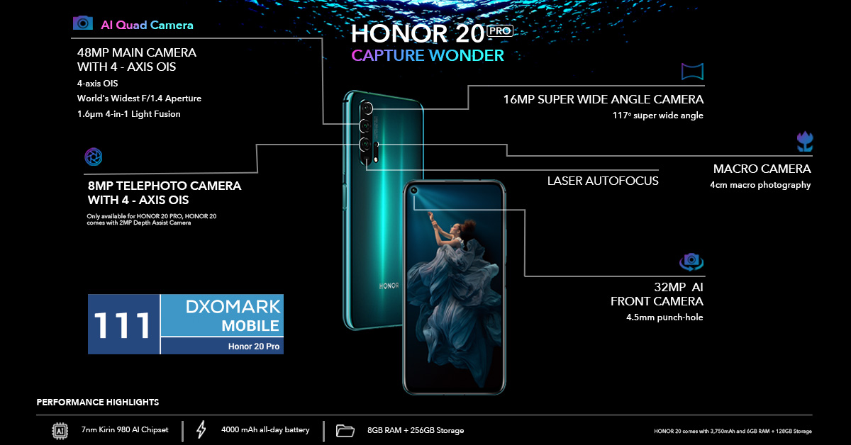 How HONOR's Latest Flagship Takes Podium Position In Its