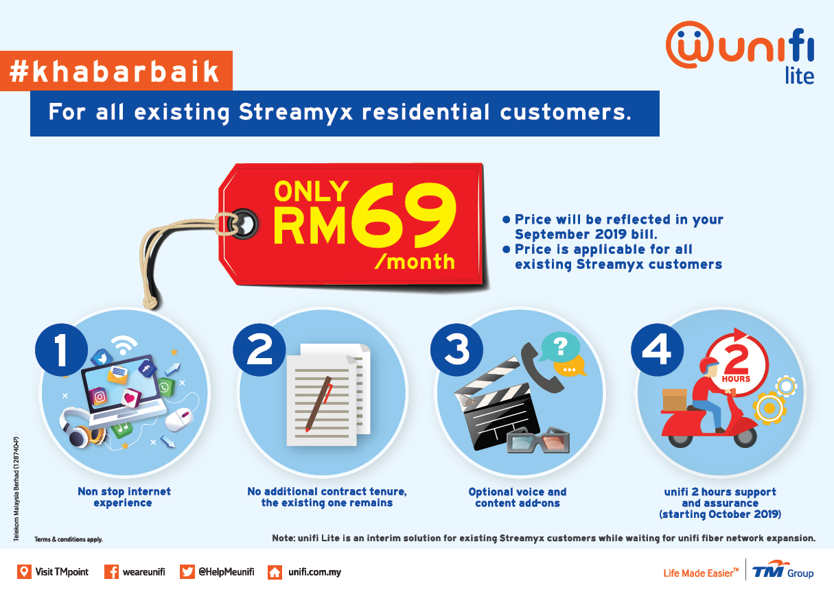 Unifi Brings #Khabarbaik To Streamyx Users With Unveiling Of